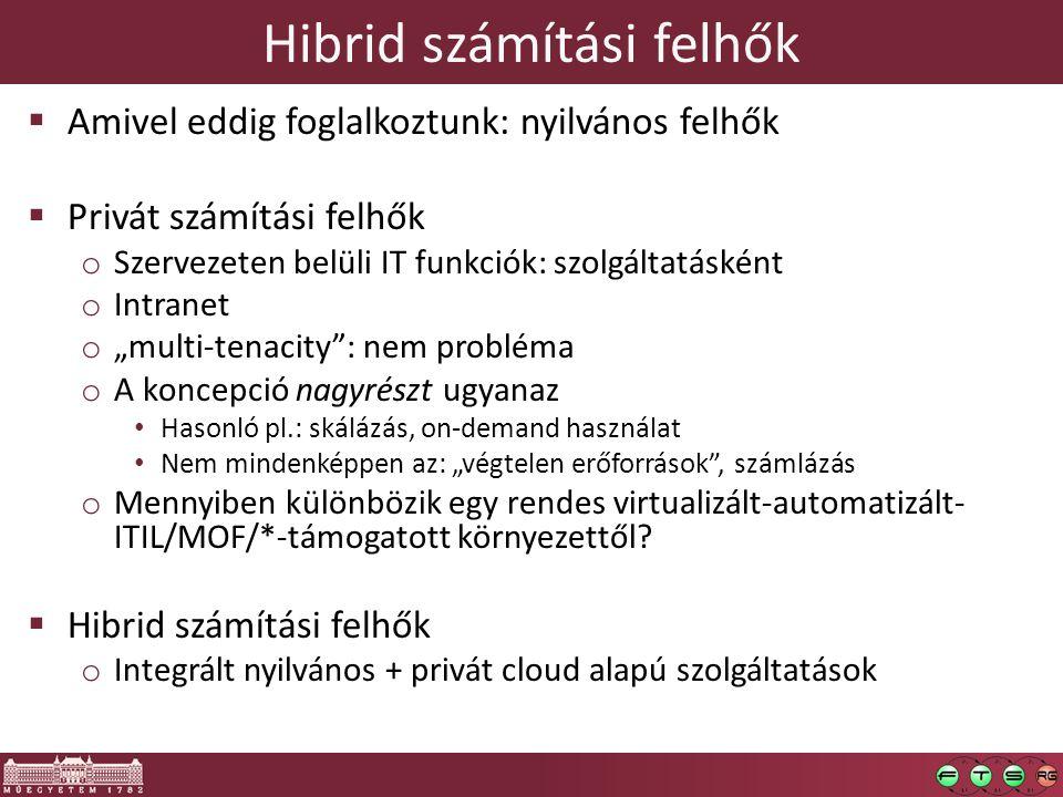Hibrid számítási felhők  Amivel eddig foglalkoztunk: nyilvános felhők  Privát számítási felhők o Szervezeten belüli IT funkciók: szolgáltatásként o