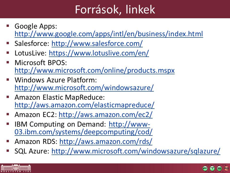 Források, linkek  Google Apps: http://www.google.com/apps/intl/en/business/index.html http://www.google.com/apps/intl/en/business/index.html  Salesf