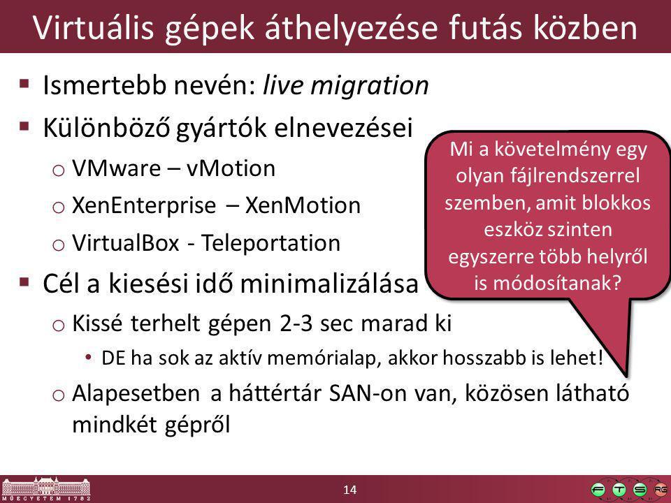 14 Virtuális gépek áthelyezése futás közben  Ismertebb nevén: live migration  Különböző gyártók elnevezései o VMware – vMotion o XenEnterprise – XenMotion o VirtualBox - Teleportation  Cél a kiesési idő minimalizálása o Kissé terhelt gépen 2-3 sec marad ki DE ha sok az aktív memórialap, akkor hosszabb is lehet.