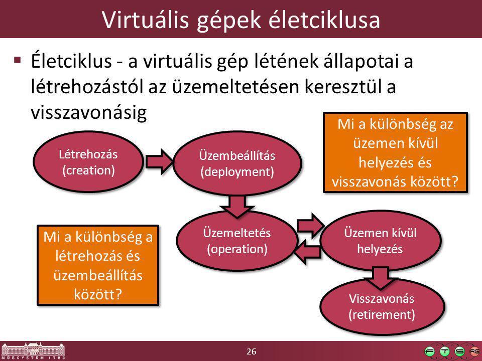 26 Virtuális gépek életciklusa  Életciklus - a virtuális gép létének állapotai a létrehozástól az üzemeltetésen keresztül a visszavonásig Létrehozás (creation) Létrehozás (creation) Üzembeállítás (deployment) Üzembeállítás (deployment) Üzemeltetés (operation) Üzemeltetés (operation) Üzemen kívül helyezés Visszavonás (retirement) Visszavonás (retirement) Mi a különbség a létrehozás és üzembeállítás között.