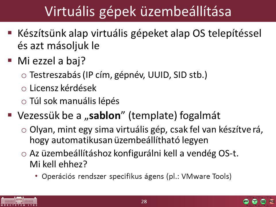 28 Virtuális gépek üzembeállítása  Készítsünk alap virtuális gépeket alap OS telepítéssel és azt másoljuk le  Mi ezzel a baj.