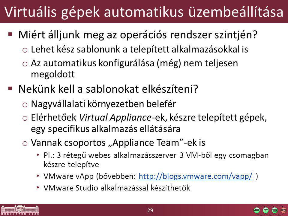 29 Virtuális gépek automatikus üzembeállítása  Miért álljunk meg az operációs rendszer szintjén.