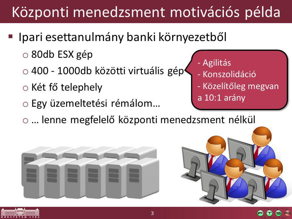 3 Központi menedzsment motivációs példa  Ipari esettanulmány banki környezetből o 80db ESX gép o 400 - 1000db közötti virtuális gép o Két fő telephely o Egy üzemeltetési rémálom… o … lenne megfelelő központi menedzsment nélkül - Agilitás - Konszolidáció - Közelítőleg megvan a 10:1 arány - Agilitás - Konszolidáció - Közelítőleg megvan a 10:1 arány