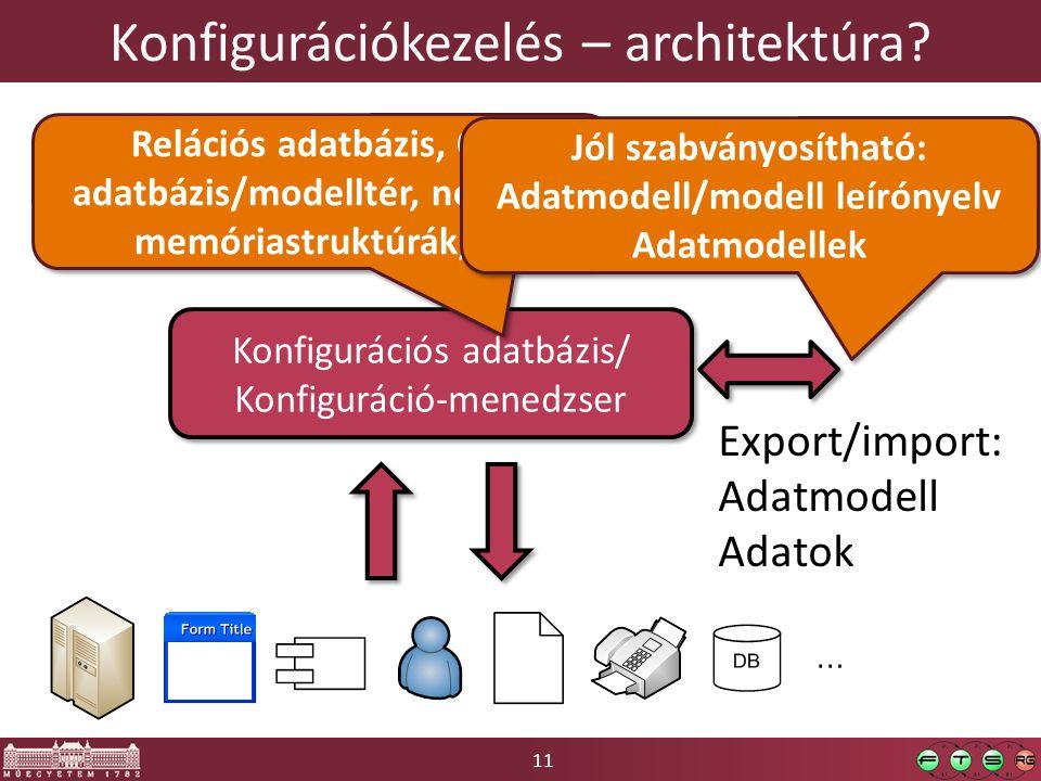 11 Konfigurációkezelés – architektúra.