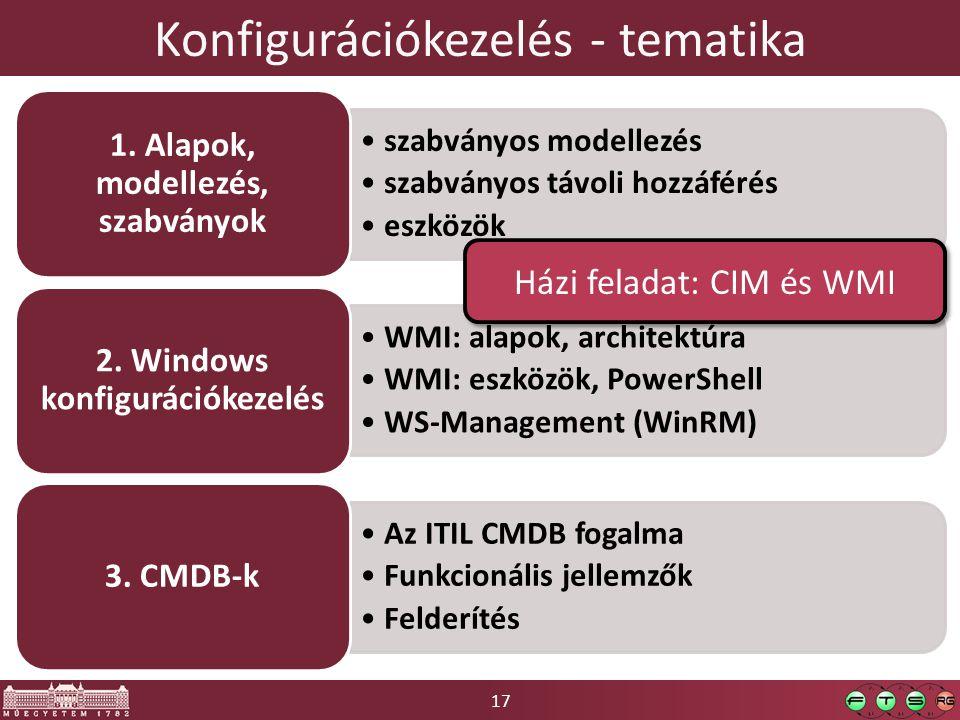 17 Konfigurációkezelés - tematika szabványos modellezés szabványos távoli hozzáférés eszközök 1.