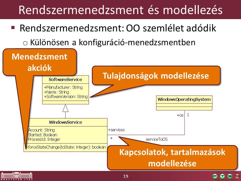 19 Rendszermenedzsment és modellezés  Rendszermenedzsment: OO szemlélet adódik o Különösen a konfiguráció-menedzsmentben Tulajdonságok modellezése Menedzsment akciók Kapcsolatok, tartalmazások modellezése