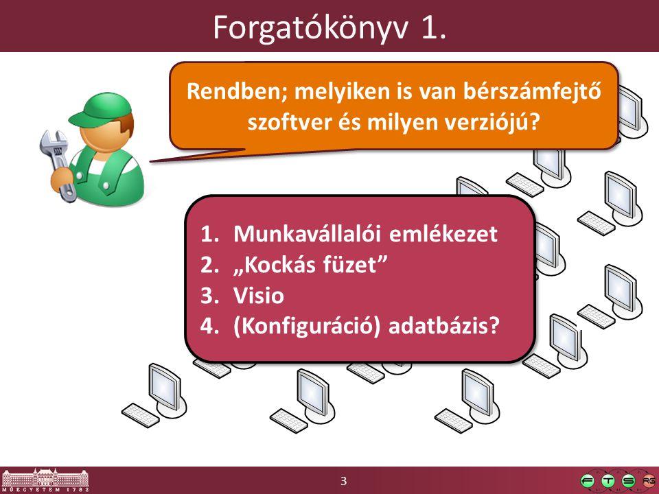 3 Forgatókönyv 1. Rendben; melyiken is van bérszámfejtő szoftver és milyen verziójú.