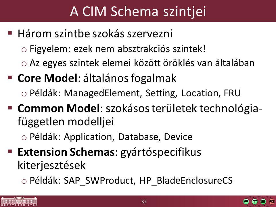 32 A CIM Schema szintjei  Három szintbe szokás szervezni o Figyelem: ezek nem absztrakciós szintek.