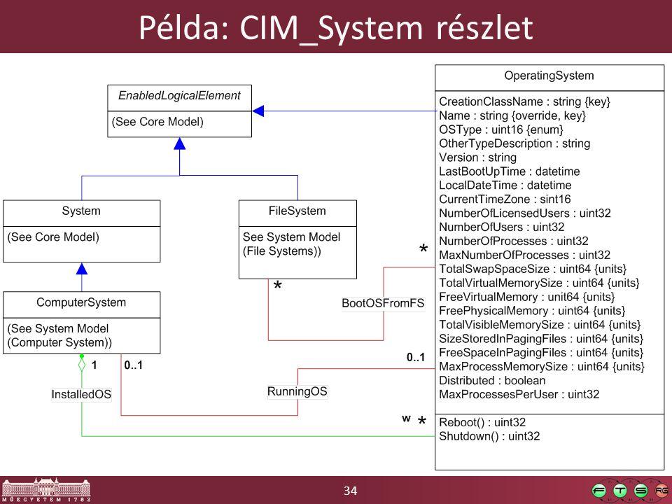 34 Példa: CIM_System részlet