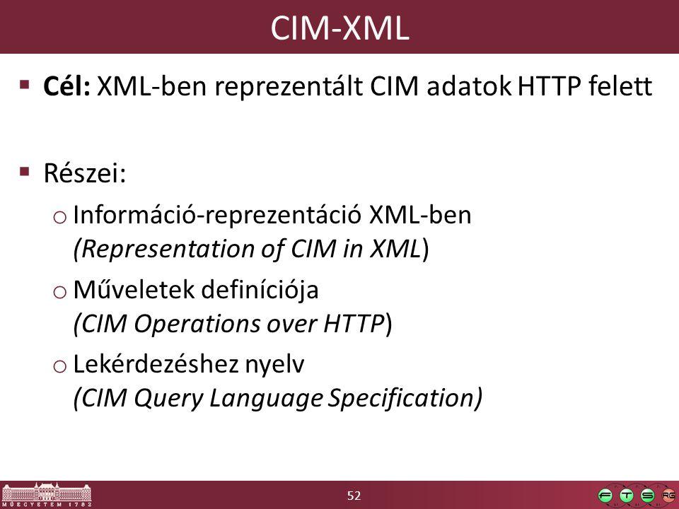 52 CIM-XML  Cél: XML-ben reprezentált CIM adatok HTTP felett  Részei: o Információ-reprezentáció XML-ben (Representation of CIM in XML) o Műveletek definíciója (CIM Operations over HTTP) o Lekérdezéshez nyelv (CIM Query Language Specification)