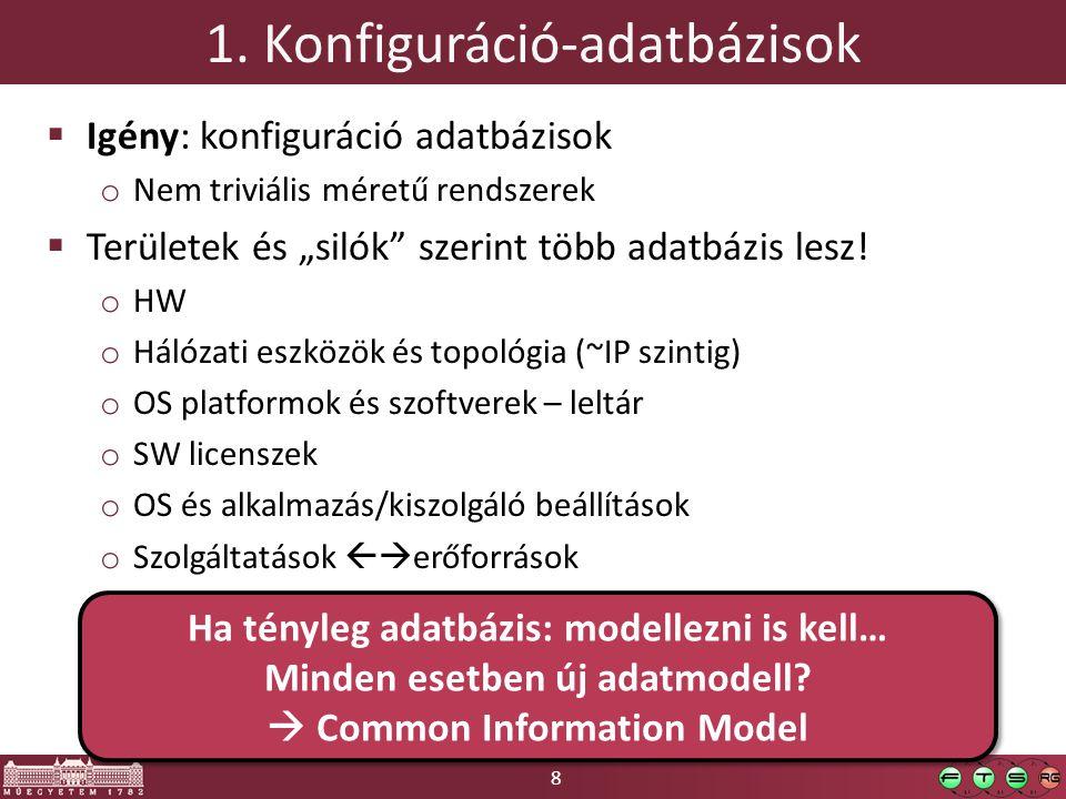 """8 1. Konfiguráció-adatbázisok  Igény: konfiguráció adatbázisok o Nem triviális méretű rendszerek  Területek és """"silók"""" szerint több adatbázis lesz!"""