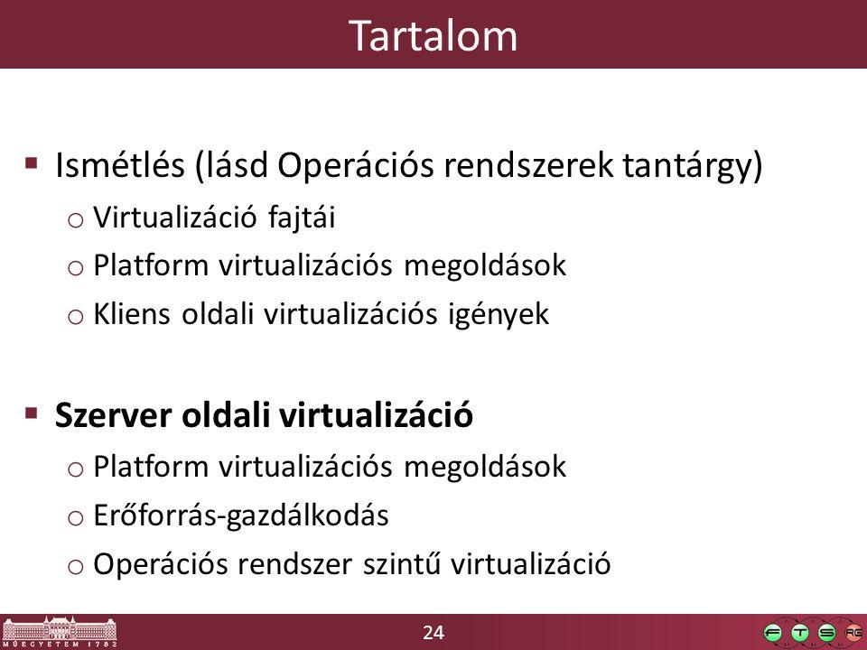 24 Tartalom  Ismétlés (lásd Operációs rendszerek tantárgy) o Virtualizáció fajtái o Platform virtualizációs megoldások o Kliens oldali virtualizációs igények  Szerver oldali virtualizáció o Platform virtualizációs megoldások o Erőforrás-gazdálkodás o Operációs rendszer szintű virtualizáció