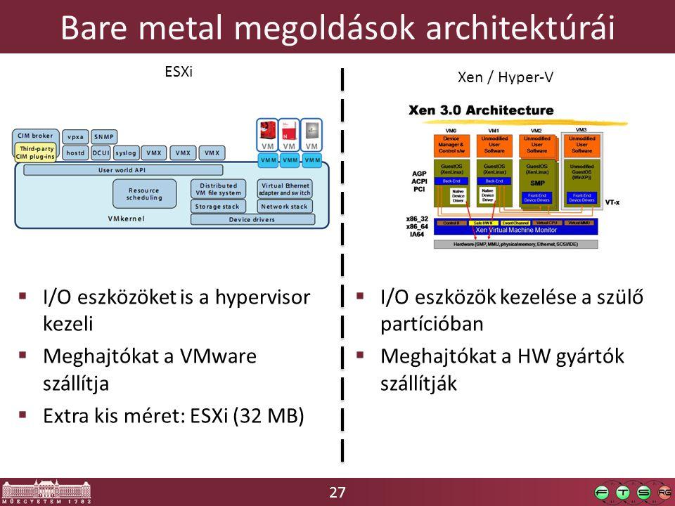 27 Bare metal megoldások architektúrái ESXi Xen / Hyper-V  I/O eszközök kezelése a szülő partícióban  Meghajtókat a HW gyártók szállítják  I/O eszközöket is a hypervisor kezeli  Meghajtókat a VMware szállítja  Extra kis méret: ESXi (32 MB)