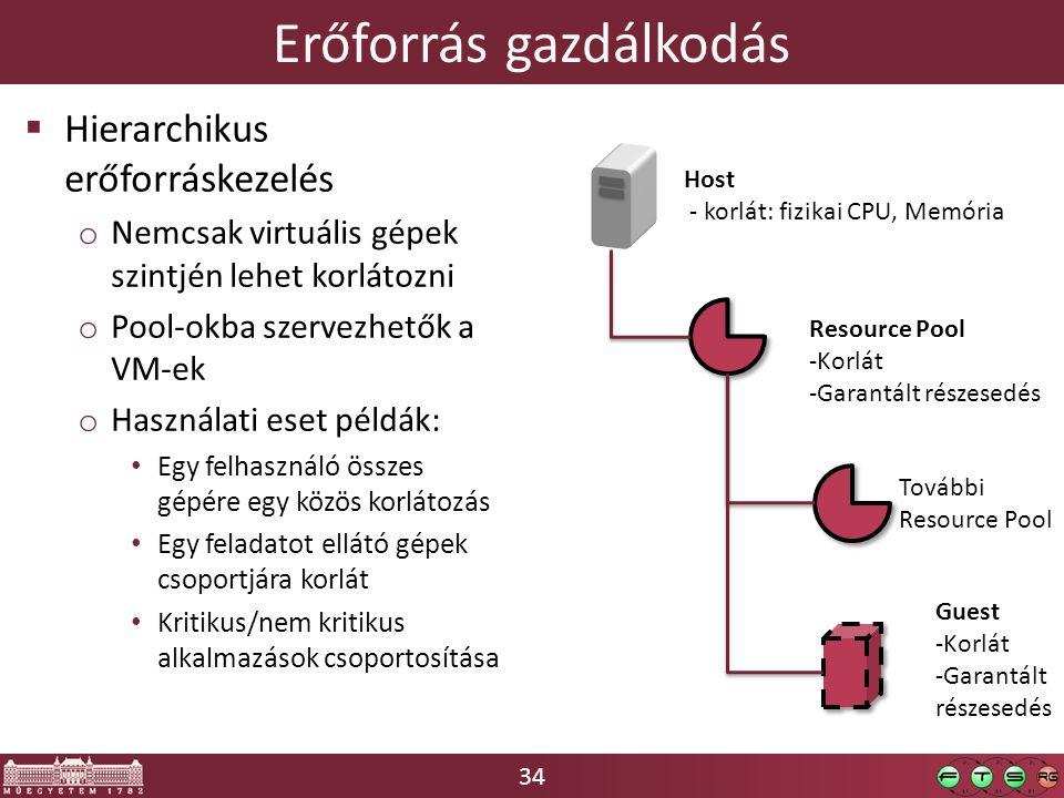 34 Erőforrás gazdálkodás  Hierarchikus erőforráskezelés o Nemcsak virtuális gépek szintjén lehet korlátozni o Pool-okba szervezhetők a VM-ek o Használati eset példák: Egy felhasználó összes gépére egy közös korlátozás Egy feladatot ellátó gépek csoportjára korlát Kritikus/nem kritikus alkalmazások csoportosítása Host - korlát: fizikai CPU, Memória Resource Pool -Korlát -Garantált részesedés Guest -Korlát -Garantált részesedés További Resource Pool