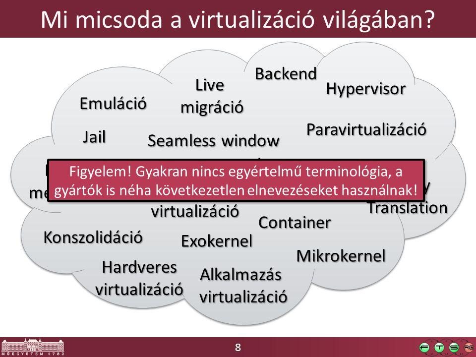 19 Speciális grafikus periféria igények  Egérrel ki tudjunk lépni a virtuális gép ablakának szélén o Az egér egyenletes sebességgel mozogjon a hoszt és a vendég gép képernyőjén is o Paravirtualizált egérmeghajtó (vagy tablet emuláció) kell hozzá, ami a hoszt abszolút x-y koordinátáit adja át, nem a relatív mozgást  A grafikus kép legyen gyors, és kövesse az ablak méretét o A grafikus megjelenítést célszerű hoszt-guest között osztott memóriaterülettel megoldani o Kívülről érkező esemény az ablak átméreteződése o Ez is paravirtualizált meghajtót kíván