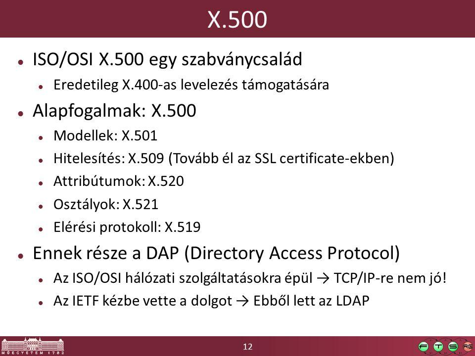 12 X.500 ISO/OSI X.500 egy szabványcsalád Eredetileg X.400-as levelezés támogatására Alapfogalmak: X.500 Modellek: X.501 Hitelesítés: X.509 (Tovább él az SSL certificate-ekben) Attribútumok: X.520 Osztályok: X.521 Elérési protokoll: X.519 Ennek része a DAP (Directory Access Protocol) Az ISO/OSI hálózati szolgáltatásokra épül → TCP/IP-re nem jó.