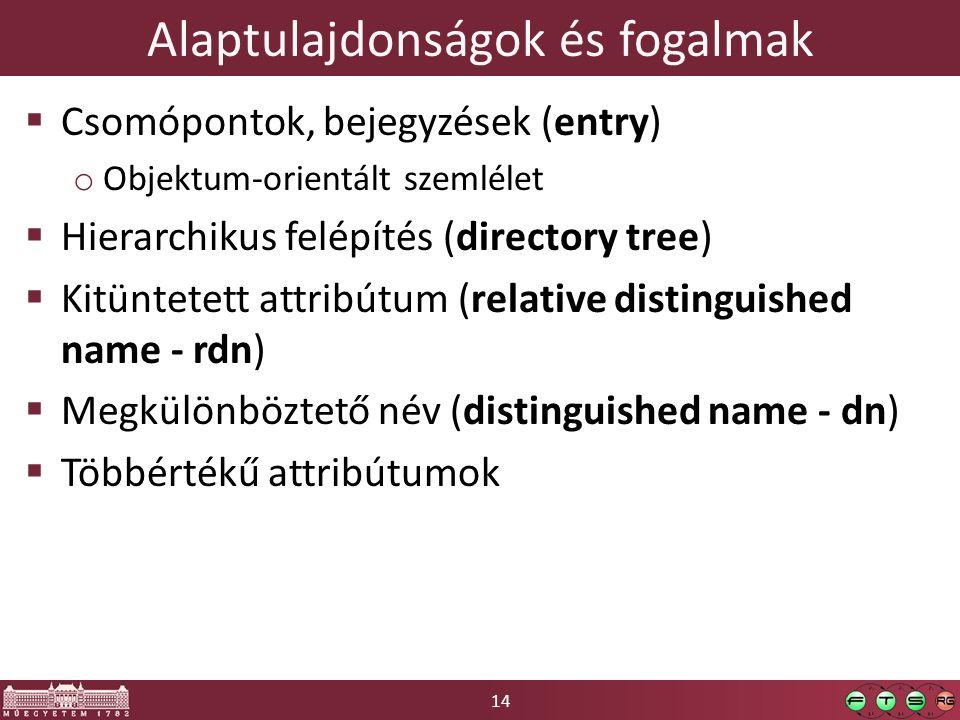 14 Alaptulajdonságok és fogalmak  Csomópontok, bejegyzések (entry) o Objektum-orientált szemlélet  Hierarchikus felépítés (directory tree)  Kitüntetett attribútum (relative distinguished name - rdn)  Megkülönböztető név (distinguished name - dn)  Többértékű attribútumok