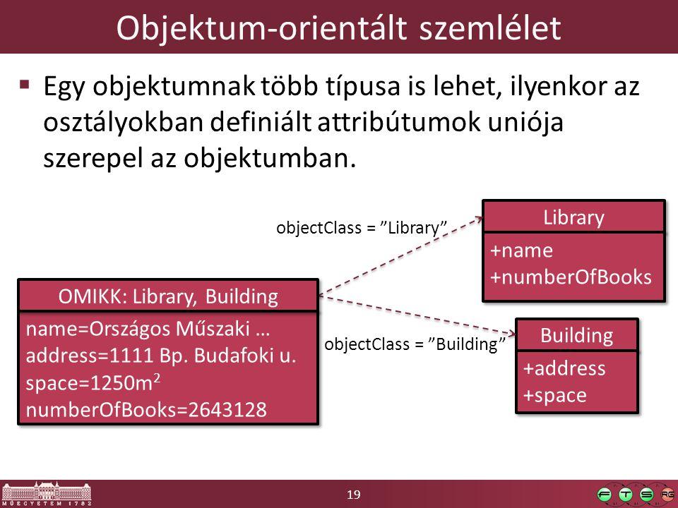 19 Objektum-orientált szemlélet  Egy objektumnak több típusa is lehet, ilyenkor az osztályokban definiált attribútumok uniója szerepel az objektumban
