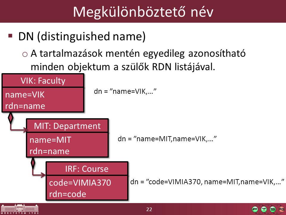 22 Megkülönböztető név  DN (distinguished name) o A tartalmazások mentén egyedileg azonosítható minden objektum a szülők RDN listájával.