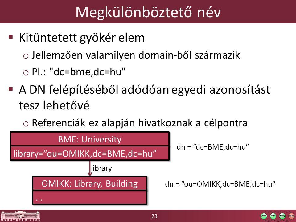 23 Megkülönböztető név  Kitüntetett gyökér elem o Jellemzően valamilyen domain-ből származik o Pl.: dc=bme,dc=hu  A DN felépítéséből adódóan egyedi azonosítást tesz lehetővé o Referenciák ez alapján hivatkoznak a célpontra BME: University … … library OMIKK: Library, Building library= ou=OMIKK,dc=BME,dc=hu dn = dc=BME,dc=hu dn = ou=OMIKK,dc=BME,dc=hu