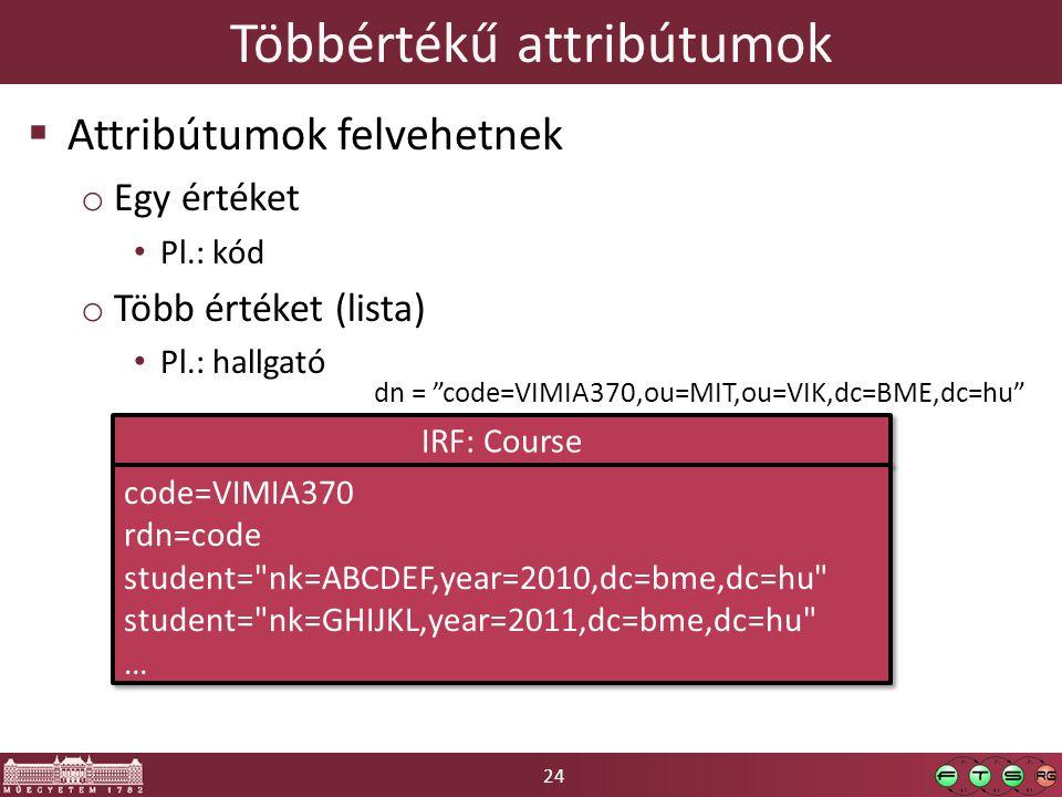 24 Többértékű attribútumok  Attribútumok felvehetnek o Egy értéket Pl.: kód o Több értéket (lista) Pl.: hallgató IRF: Course code=VIMIA370 rdn=code student= nk=ABCDEF,year=2010,dc=bme,dc=hu student= nk=GHIJKL,year=2011,dc=bme,dc=hu … code=VIMIA370 rdn=code student= nk=ABCDEF,year=2010,dc=bme,dc=hu student= nk=GHIJKL,year=2011,dc=bme,dc=hu … dn = code=VIMIA370,ou=MIT,ou=VIK,dc=BME,dc=hu