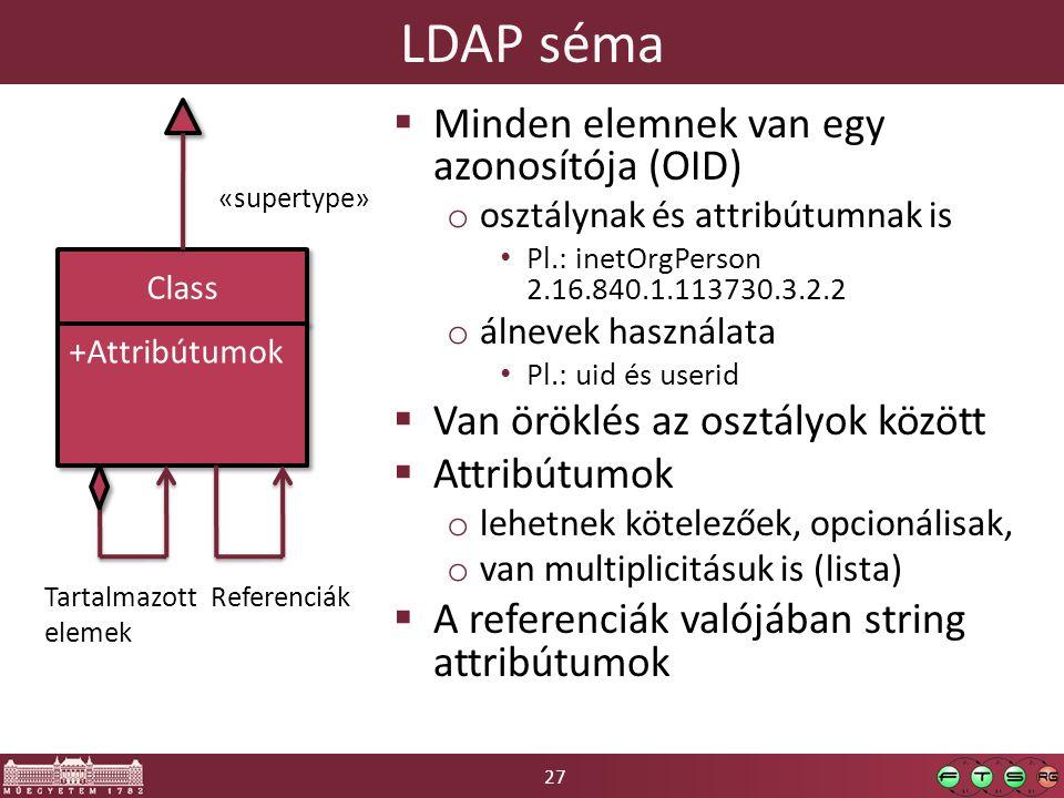 27 LDAP séma Class +Attribútumok  Minden elemnek van egy azonosítója (OID) o osztálynak és attribútumnak is Pl.: inetOrgPerson 2.16.840.1.113730.3.2.2 o álnevek használata Pl.: uid és userid  Van öröklés az osztályok között  Attribútumok o lehetnek kötelezőek, opcionálisak, o van multiplicitásuk is (lista)  A referenciák valójában string attribútumok «supertype» Tartalmazott elemek Referenciák
