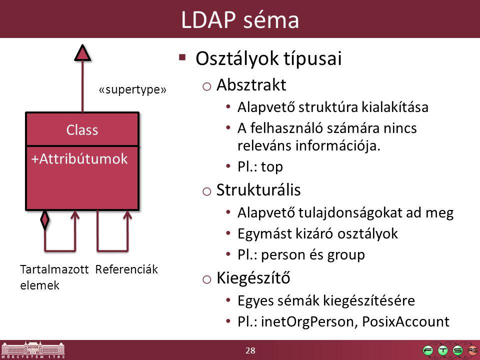 28 LDAP séma Class +Attribútumok  Osztályok típusai o Absztrakt Alapvető struktúra kialakítása A felhasználó számára nincs releváns információja. Pl.