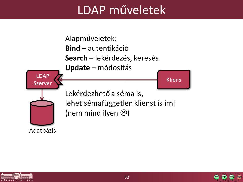 33 LDAP műveletek Adatbázis LDAP Szerver LDAP Szerver Kliens Alapműveletek: Bind – autentikáció Search – lekérdezés, keresés Update – módosítás Lekérdezhető a séma is, lehet sémafüggetlen klienst is írni (nem mind ilyen  )