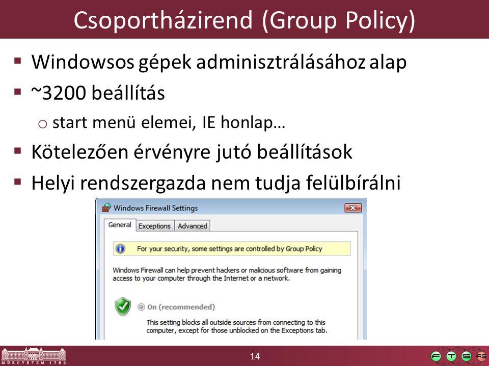 14 Csoportházirend (Group Policy)  Windowsos gépek adminisztrálásához alap  ~3200 beállítás o start menü elemei, IE honlap…  Kötelezően érvényre jutó beállítások  Helyi rendszergazda nem tudja felülbírálni