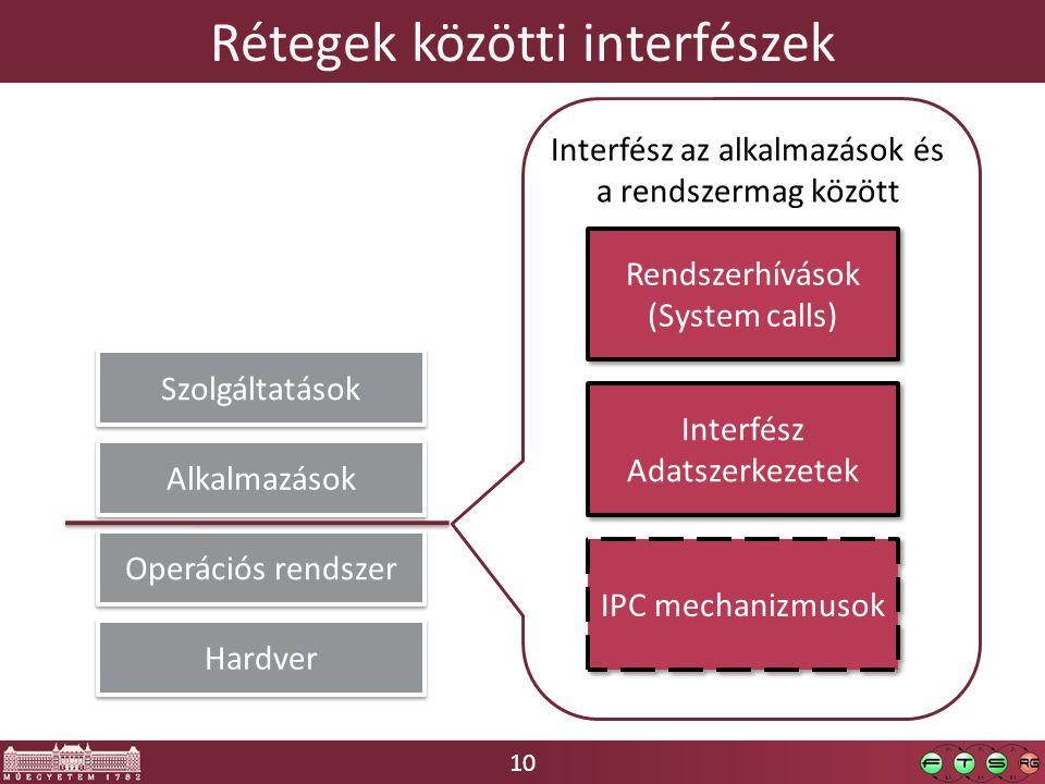 10 Rétegek közötti interfészek Hardver Operációs rendszer Alkalmazások Szolgáltatások Interfész az alkalmazások és a rendszermag között Rendszerhívások (System calls) Rendszerhívások (System calls) Interfész Adatszerkezetek IPC mechanizmusok