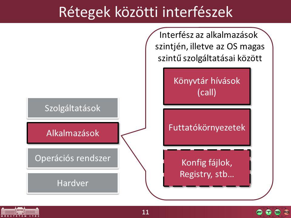 11 Rétegek közötti interfészek Hardver Operációs rendszer Szolgáltatások Interfész az alkalmazások szintjén, illetve az OS magas szintű szolgáltatásai