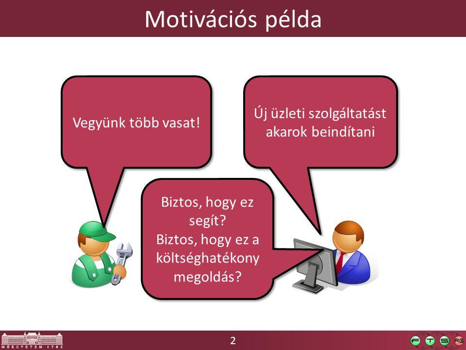 2 Motivációs példa Új üzleti szolgáltatást akarok beindítani Vegyünk több vasat! Biztos, hogy ez segít? Biztos, hogy ez a költséghatékony megoldás? Bi