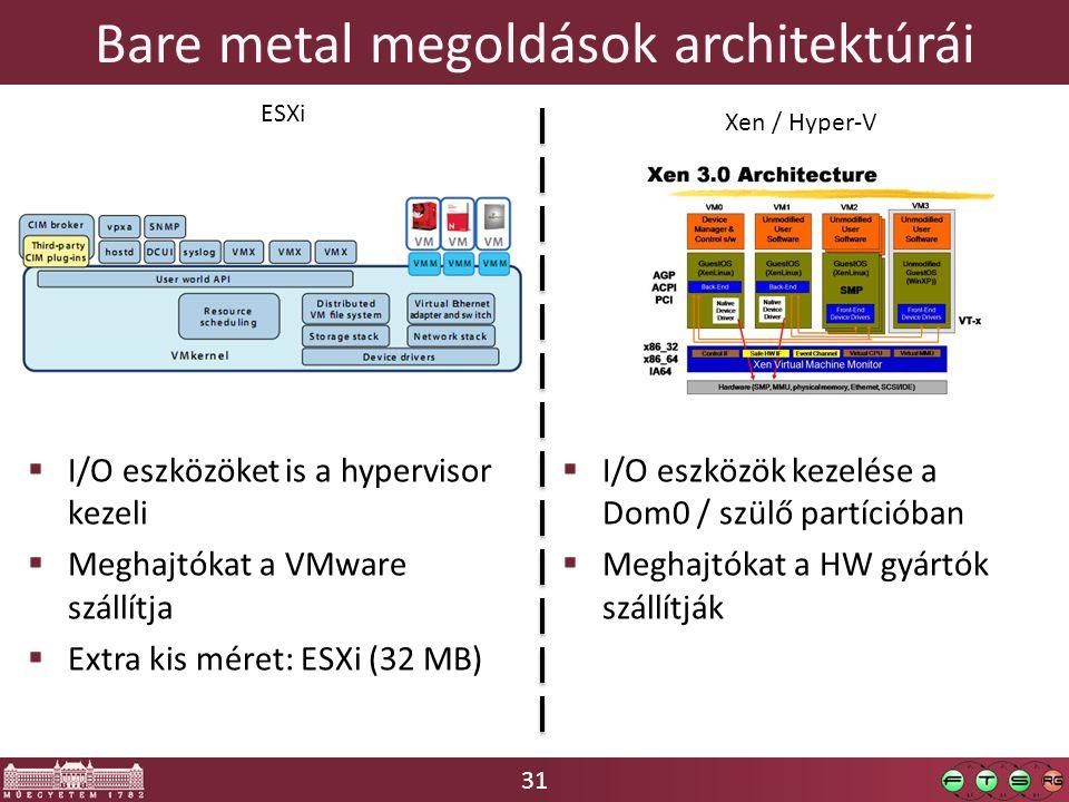 31 Bare metal megoldások architektúrái ESXi Xen / Hyper-V  I/O eszközök kezelése a Dom0 / szülő partícióban  Meghajtókat a HW gyártók szállítják  I/O eszközöket is a hypervisor kezeli  Meghajtókat a VMware szállítja  Extra kis méret: ESXi (32 MB)