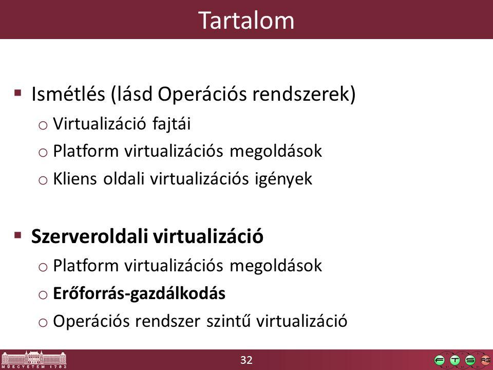 32 Tartalom  Ismétlés (lásd Operációs rendszerek) o Virtualizáció fajtái o Platform virtualizációs megoldások o Kliens oldali virtualizációs igények  Szerveroldali virtualizáció o Platform virtualizációs megoldások o Erőforrás-gazdálkodás o Operációs rendszer szintű virtualizáció