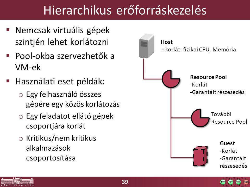 39 Hierarchikus erőforráskezelés  Nemcsak virtuális gépek szintjén lehet korlátozni  Pool-okba szervezhetők a VM-ek  Használati eset példák: o Egy felhasználó összes gépére egy közös korlátozás o Egy feladatot ellátó gépek csoportjára korlát o Kritikus/nem kritikus alkalmazások csoportosítása Host - korlát: fizikai CPU, Memória Resource Pool -Korlát -Garantált részesedés Guest -Korlát -Garantált részesedés További Resource Pool