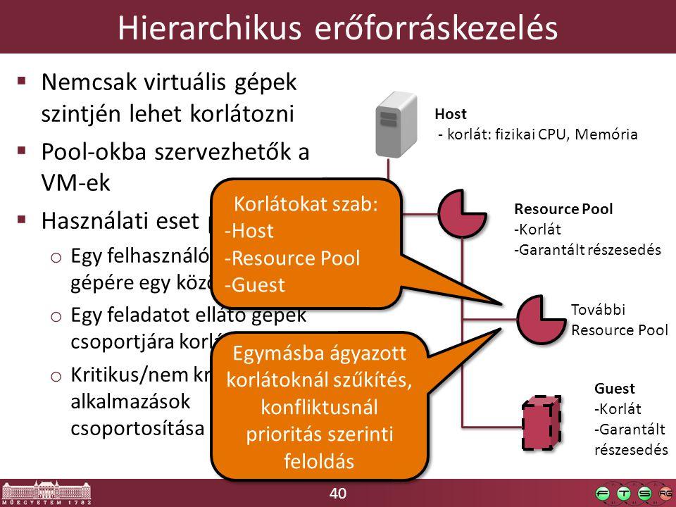 40 Hierarchikus erőforráskezelés  Nemcsak virtuális gépek szintjén lehet korlátozni  Pool-okba szervezhetők a VM-ek  Használati eset példák: o Egy felhasználó összes gépére egy közös korlátozás o Egy feladatot ellátó gépek csoportjára korlát o Kritikus/nem kritikus alkalmazások csoportosítása Host - korlát: fizikai CPU, Memória Resource Pool -Korlát -Garantált részesedés Guest -Korlát -Garantált részesedés További Resource Pool Korlátokat szab: -Host -Resource Pool -Guest Korlátokat szab: -Host -Resource Pool -Guest Egymásba ágyazott korlátoknál szűkítés, konfliktusnál prioritás szerinti feloldás Egymásba ágyazott korlátoknál szűkítés, konfliktusnál prioritás szerinti feloldás
