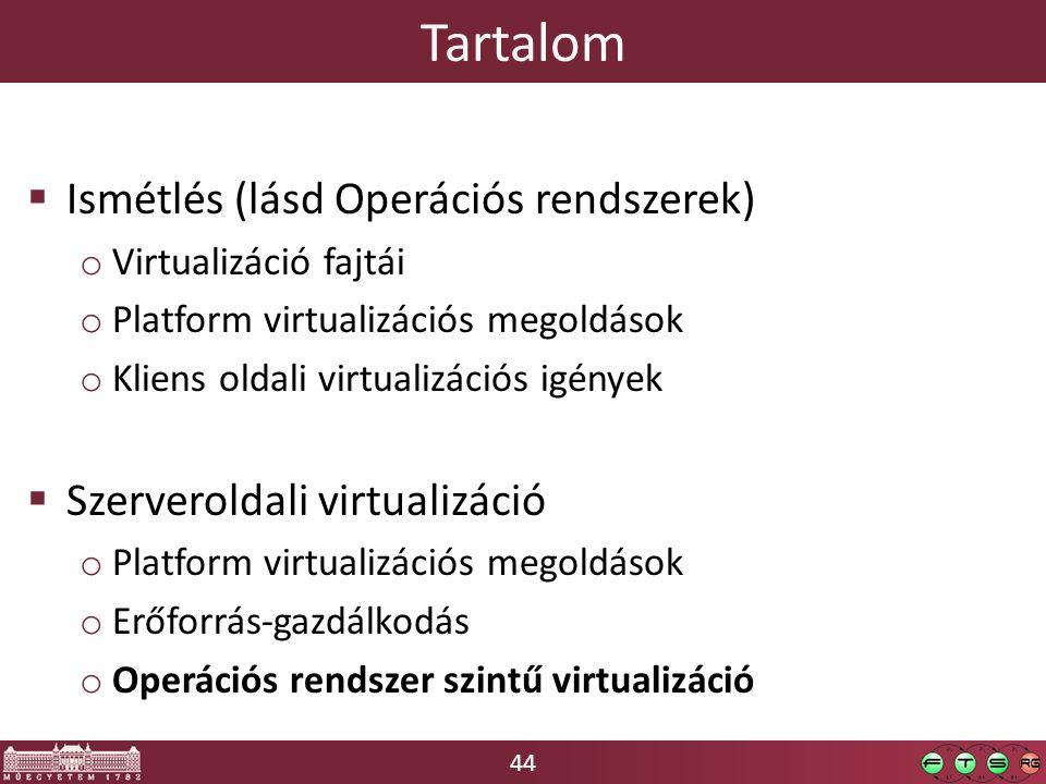 44 Tartalom  Ismétlés (lásd Operációs rendszerek) o Virtualizáció fajtái o Platform virtualizációs megoldások o Kliens oldali virtualizációs igények  Szerveroldali virtualizáció o Platform virtualizációs megoldások o Erőforrás-gazdálkodás o Operációs rendszer szintű virtualizáció