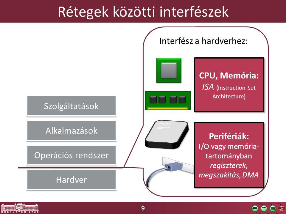 9 Rétegek közötti interfészek Hardver Operációs rendszer Alkalmazások Szolgáltatások Interfész a hardverhez: CPU, Memória: ISA (Instruction Set Architecture) Perifériák: I/O vagy memória- tartományban regiszterek, megszakítás, DMA