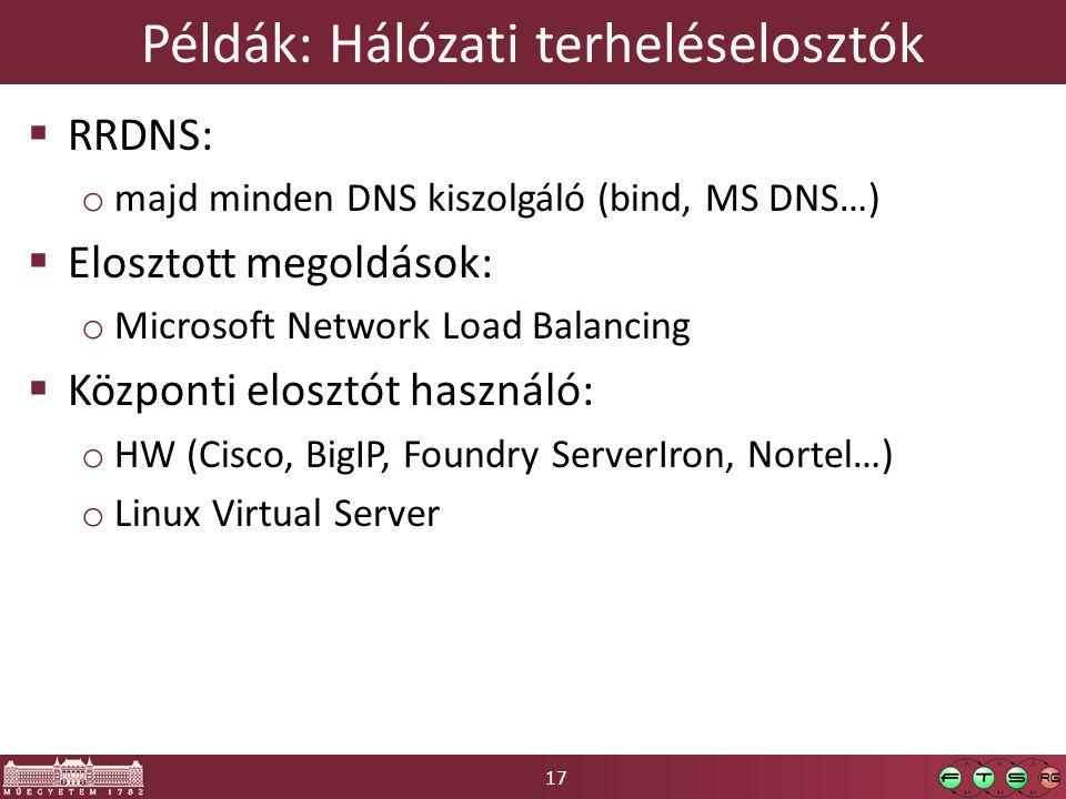 17 Példák: Hálózati terheléselosztók  RRDNS: o majd minden DNS kiszolgáló (bind, MS DNS…)  Elosztott megoldások: o Microsoft Network Load Balancing  Központi elosztót használó: o HW (Cisco, BigIP, Foundry ServerIron, Nortel…) o Linux Virtual Server