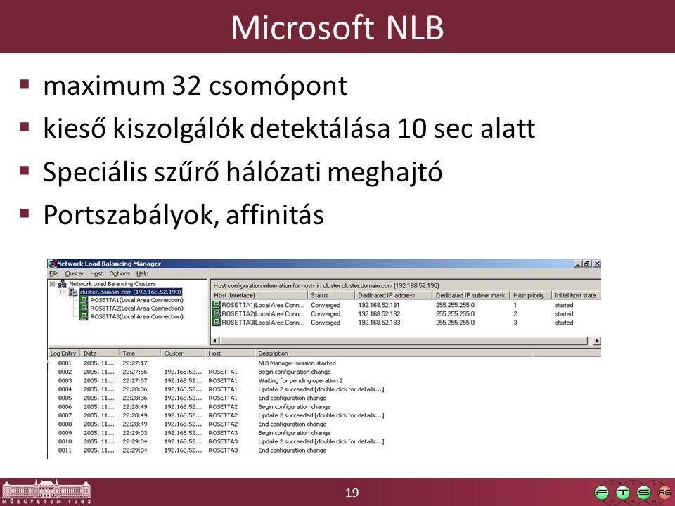 19 Microsoft NLB  maximum 32 csomópont  kieső kiszolgálók detektálása 10 sec alatt  Speciális szűrő hálózati meghajtó  Portszabályok, affinitás 