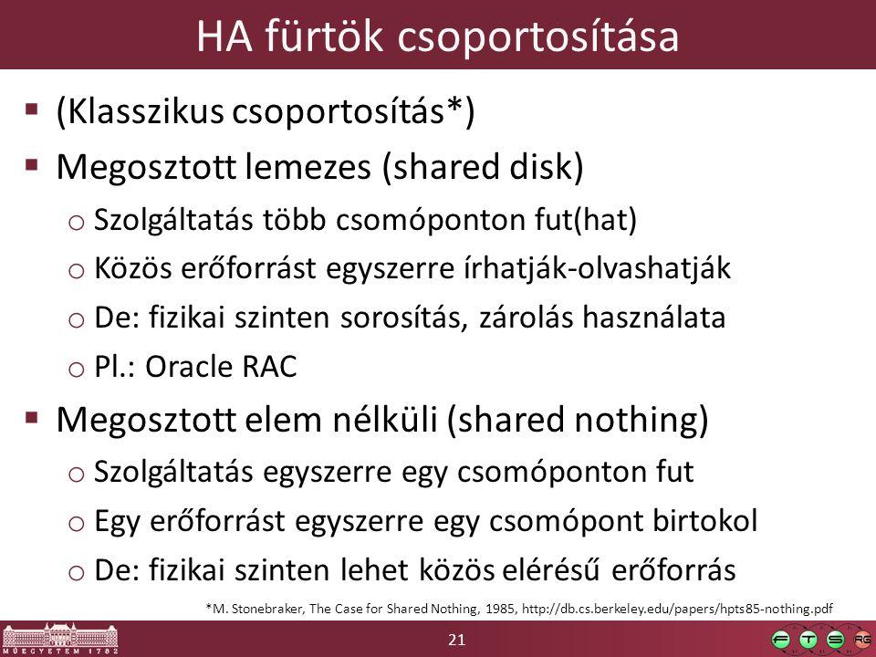 21 HA fürtök csoportosítása  (Klasszikus csoportosítás*)  Megosztott lemezes (shared disk) o Szolgáltatás több csomóponton fut(hat) o Közös erőforrá