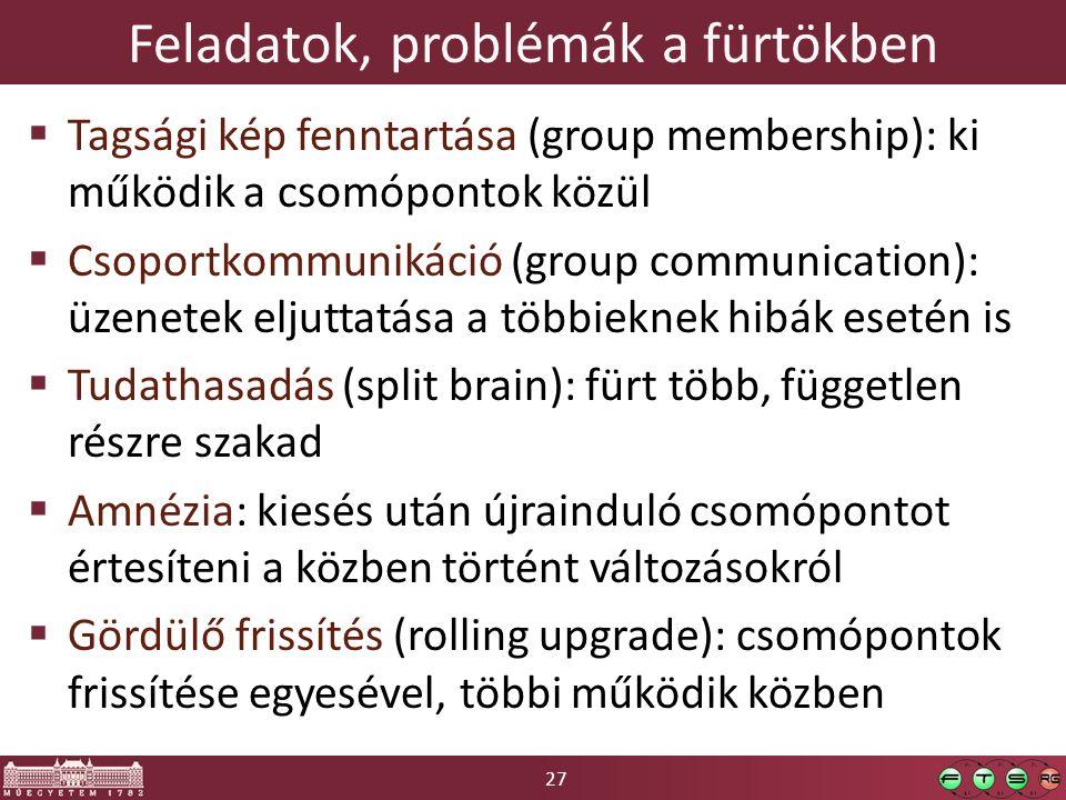 27 Feladatok, problémák a fürtökben  Tagsági kép fenntartása (group membership): ki működik a csomópontok közül  Csoportkommunikáció (group communic