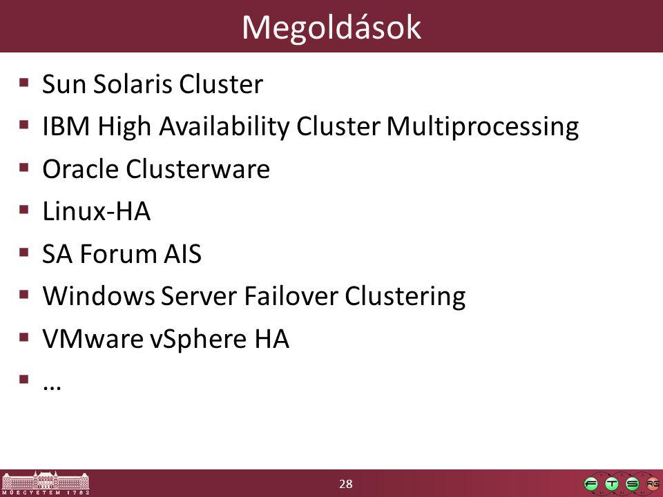 28 Megoldások  Sun Solaris Cluster  IBM High Availability Cluster Multiprocessing  Oracle Clusterware  Linux-HA  SA Forum AIS  Windows Server Fa