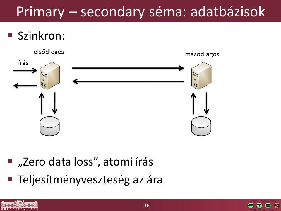 """36 Primary – secondary séma: adatbázisok  Szinkron:  """"Zero data loss , atomi írás  Teljesítményveszteség az ára elsődleges másodlagos írás"""