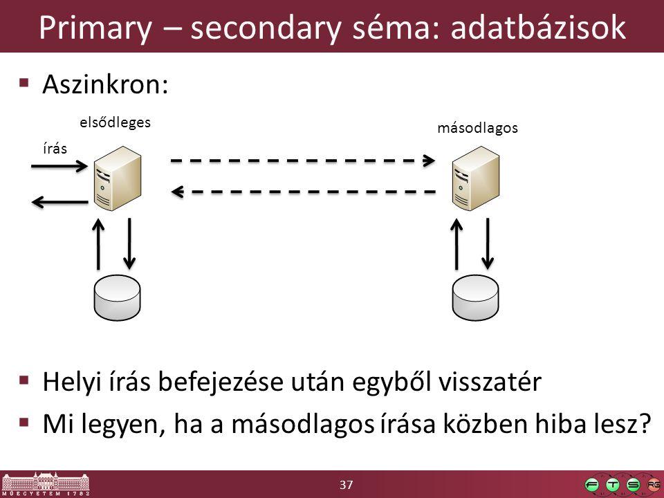37 Primary – secondary séma: adatbázisok  Aszinkron:  Helyi írás befejezése után egyből visszatér  Mi legyen, ha a másodlagos írása közben hiba lesz.
