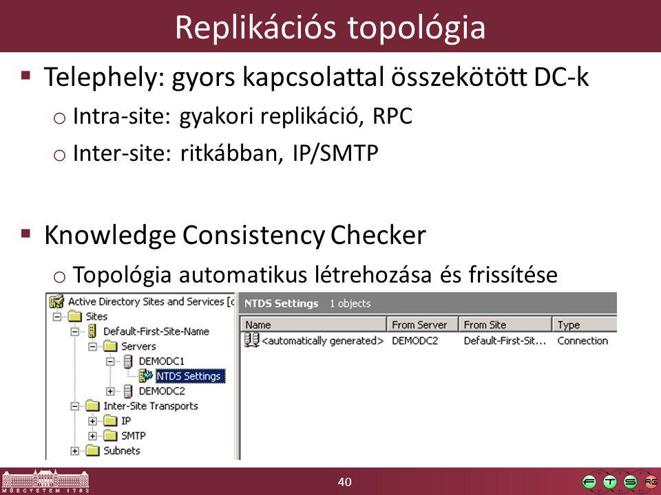40 Replikációs topológia  Telephely: gyors kapcsolattal összekötött DC-k o Intra-site: gyakori replikáció, RPC o Inter-site: ritkábban, IP/SMTP  Knowledge Consistency Checker o Topológia automatikus létrehozása és frissítése