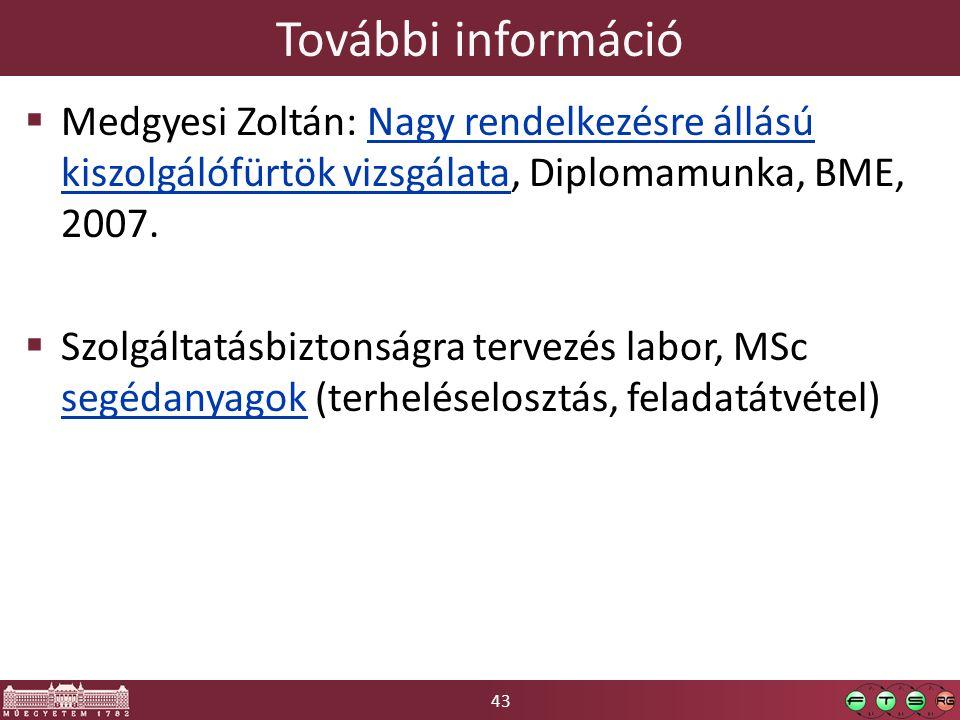 43 További információ  Medgyesi Zoltán: Nagy rendelkezésre állású kiszolgálófürtök vizsgálata, Diplomamunka, BME, 2007.Nagy rendelkezésre állású kisz