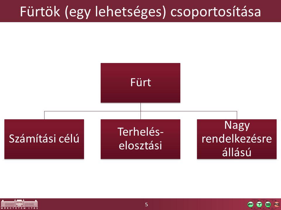 5 Fürtök (egy lehetséges) csoportosítása Fürt Számítási célú Terhelés- elosztási Nagy rendelkezésre állású