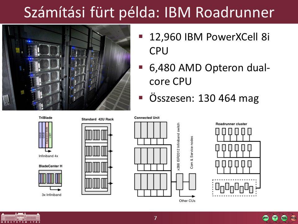 7 Számítási fürt példa: IBM Roadrunner  12,960 IBM PowerXCell 8i CPU  6,480 AMD Opteron dual- core CPU  Összesen: 130 464 mag