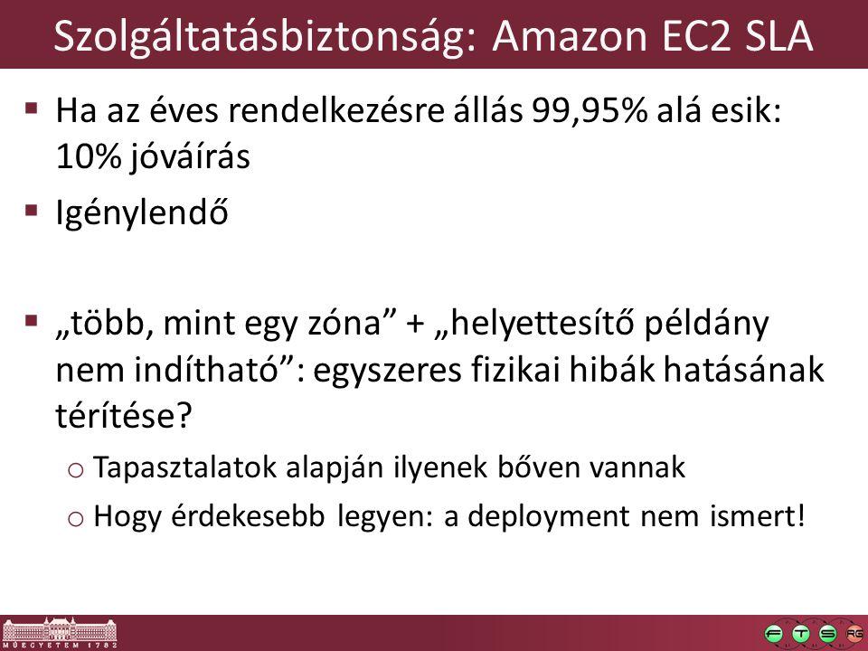 """Szolgáltatásbiztonság: Amazon EC2 SLA  Ha az éves rendelkezésre állás 99,95% alá esik: 10% jóváírás  Igénylendő  """"több, mint egy zóna + """"helyettesítő példány nem indítható : egyszeres fizikai hibák hatásának térítése."""